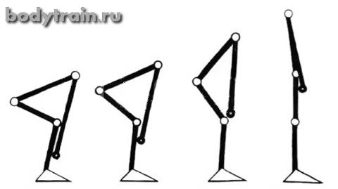 Правильная траектория движения в становой тяге