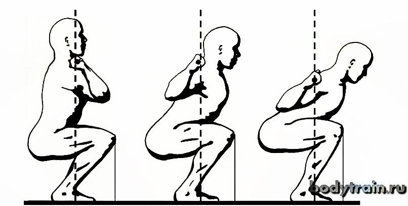 Механика фронтальных приседаний