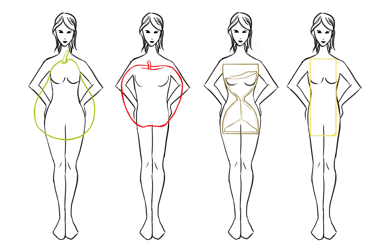 Ваша грудь правильной формы 6 фотография