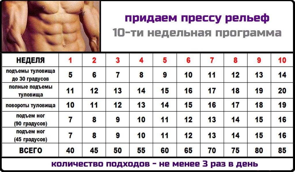 Эффективное комплекс упражнений пресс мужчине
