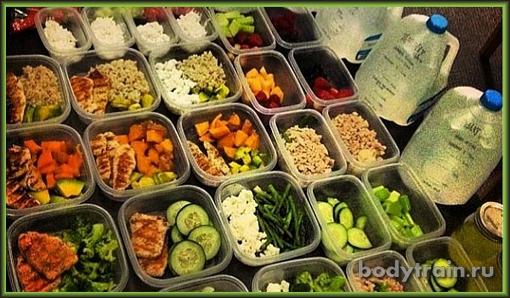 Разбивка рациона питания для набора мышечной массы