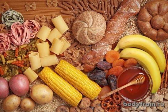 Углеводы продукты