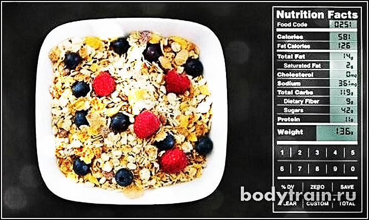 Как считать калории: для похудения и для набора массы